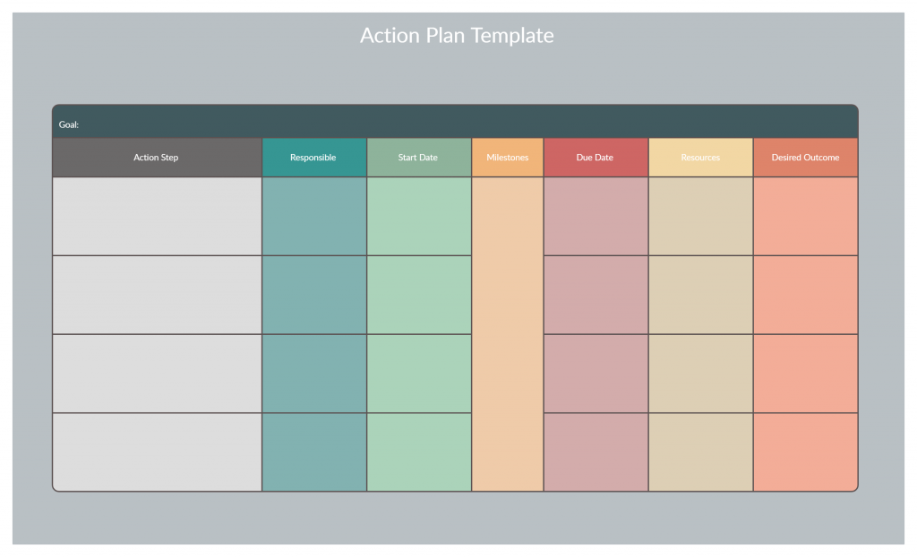 Action plan template to set and achieve team goals.