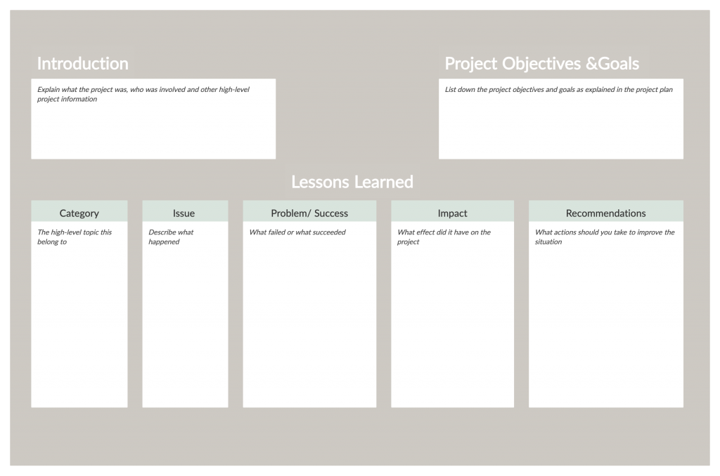 Lessons Learned Report Template