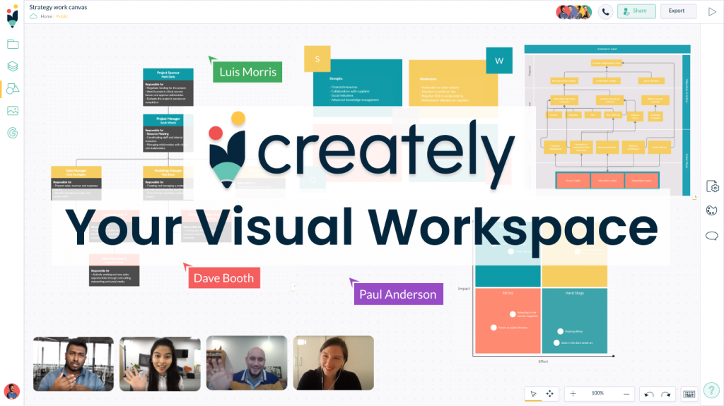 Creately Visual Workspaces