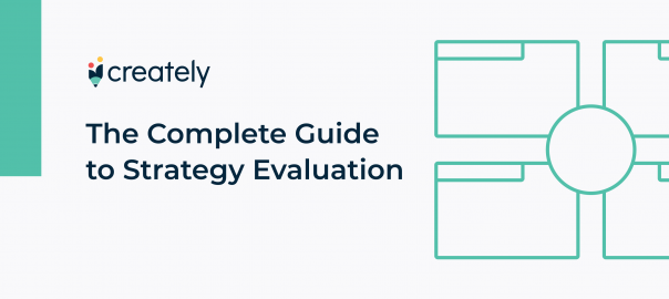 Guide to Strategy Evaluation