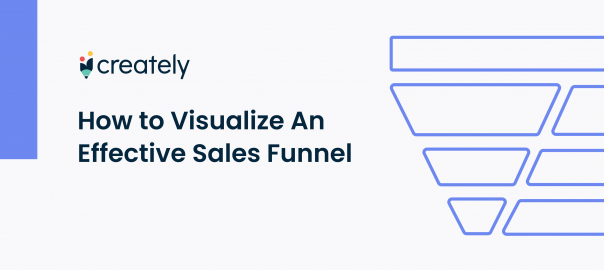 Visualization tools to help in creating a sales funnel