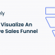 How to Visualize An Effective Sales Funnel