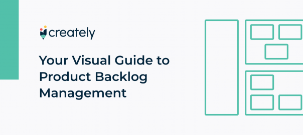 Your visual guide to product backlog management