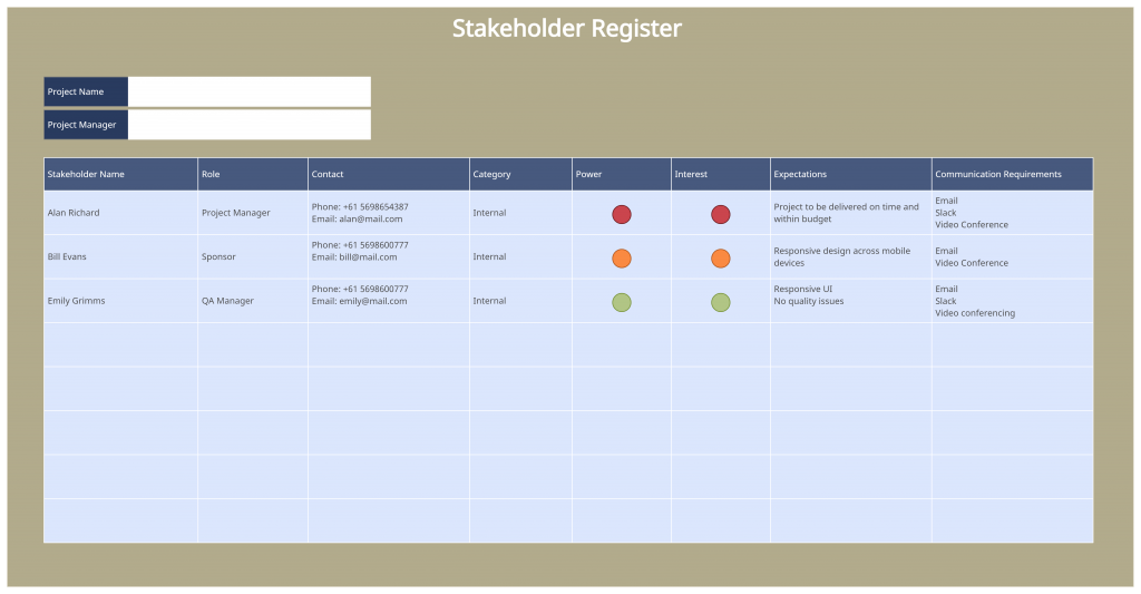 Stakeholder Register Template - project management challenges