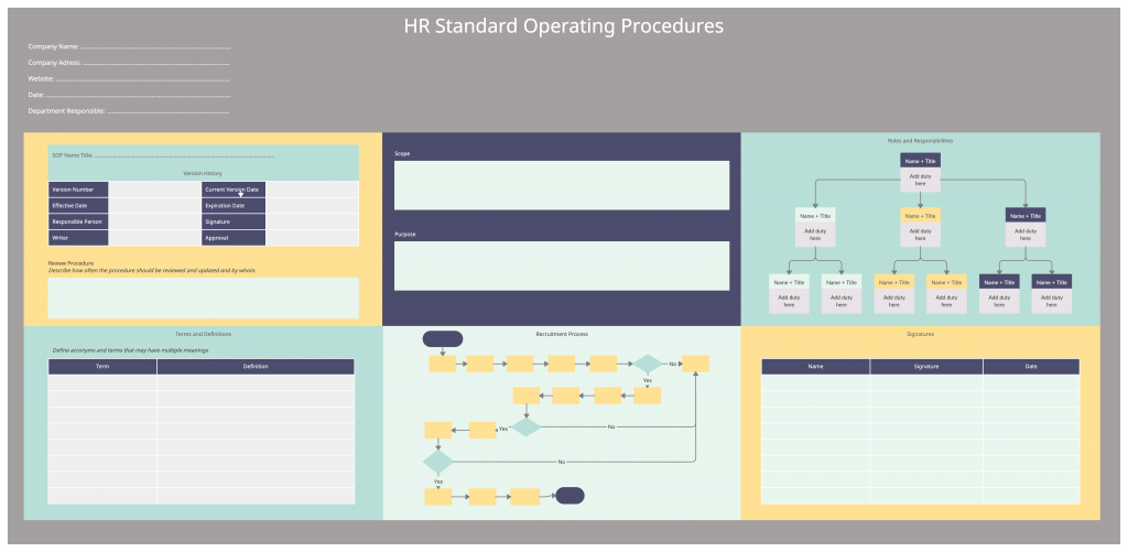 Standard Operating Procedure Template How to Write Standard Operating Procedures