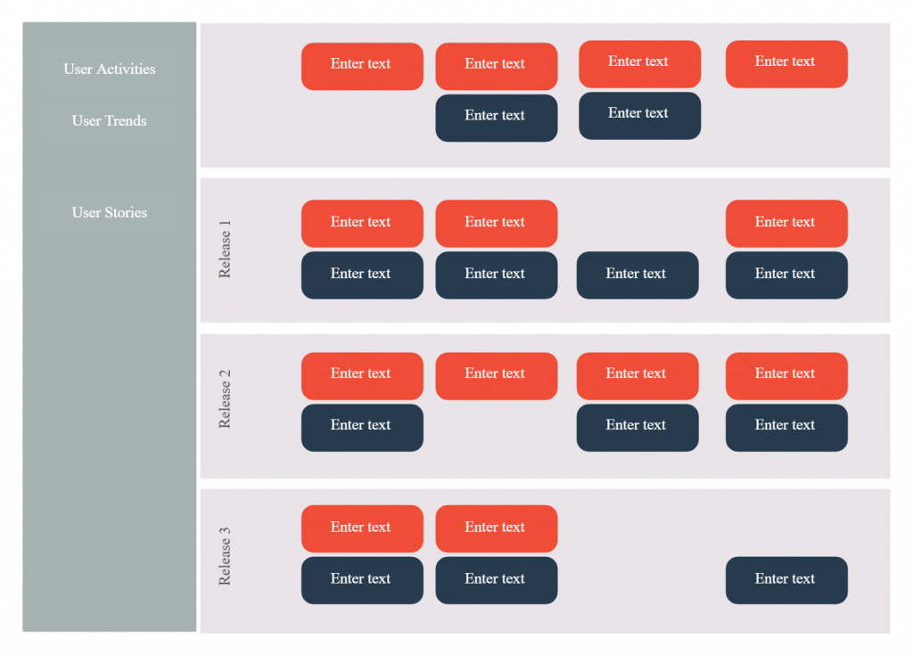 User Story Template for Product Backlog Management