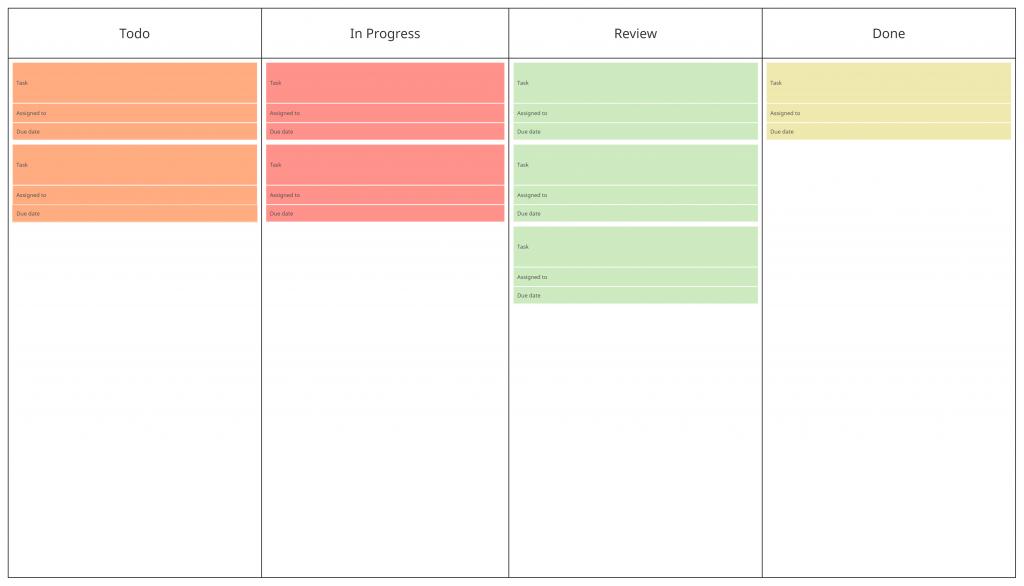 Kanban Board for product backlog management