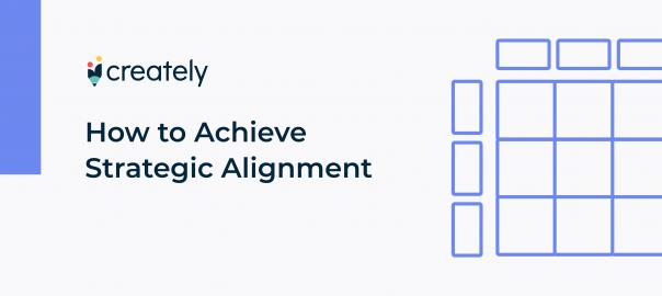 Achieving strategic alignment in