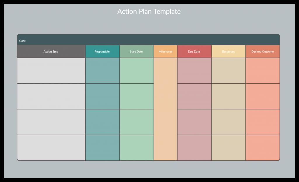 Strategic Action Plan Template - Prevent Duplication of Effort