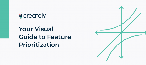Visual Guide to Feature Prioritization