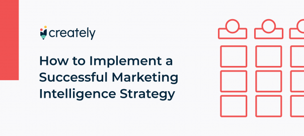 How to implement a successful marketing intelligence strategy
