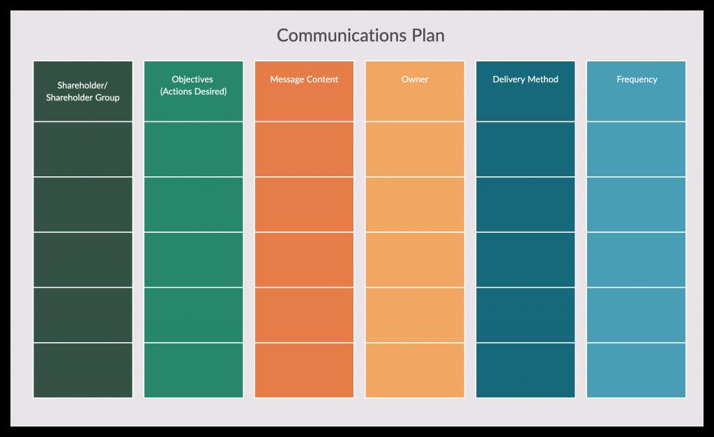 Communications Plan - Achieving Strategic Alliance