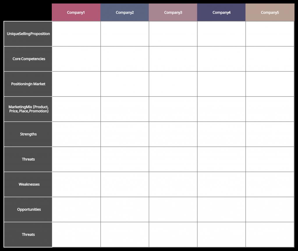 Competitor Profile Template - Marketing Intelligence