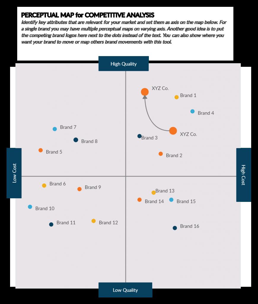 Perceptual Map Template - marketing intelligence