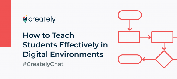 How to teach students effectively in digital environments