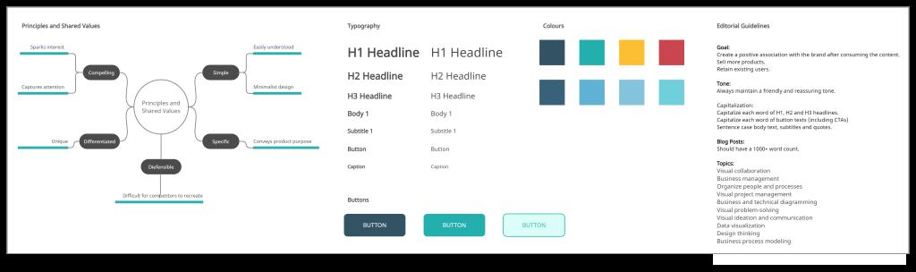 Design system template