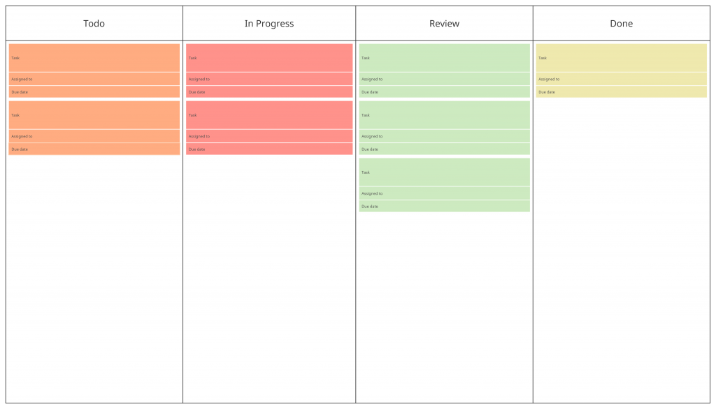 Kanban board to visualize your to-do list